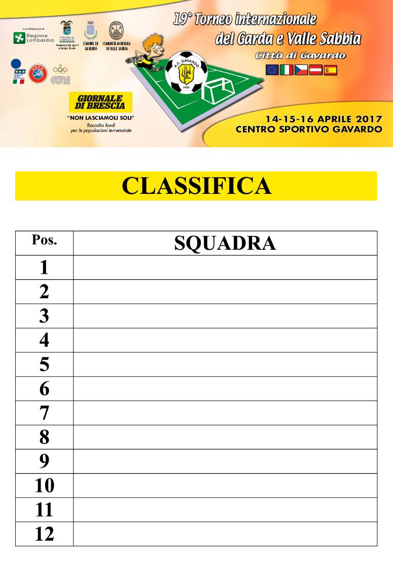 classifica finale 2017
