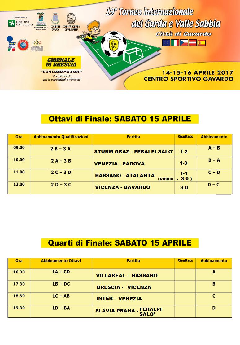 sabato-15-class-2